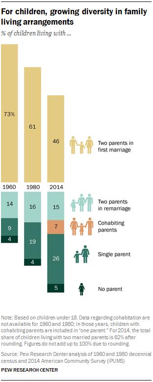 americanfamilies